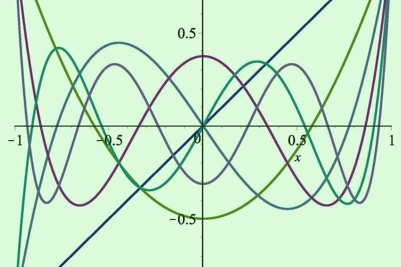 Research – Mathematics at Kent