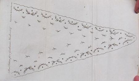handkerchief pattern image
